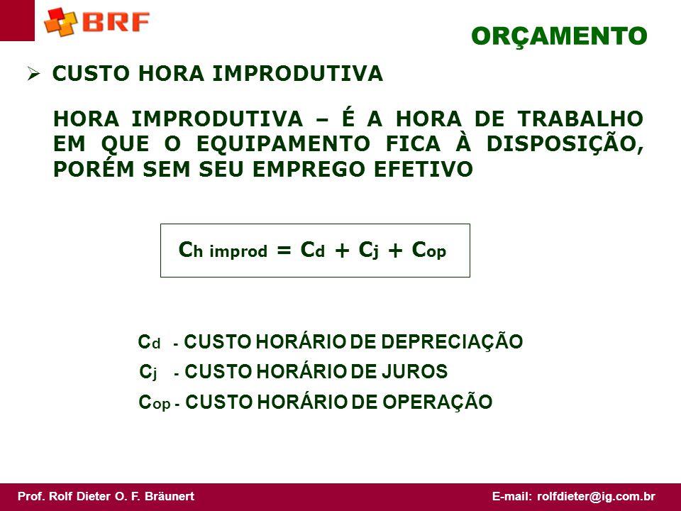 ORÇAMENTO CUSTO HORA IMPRODUTIVA