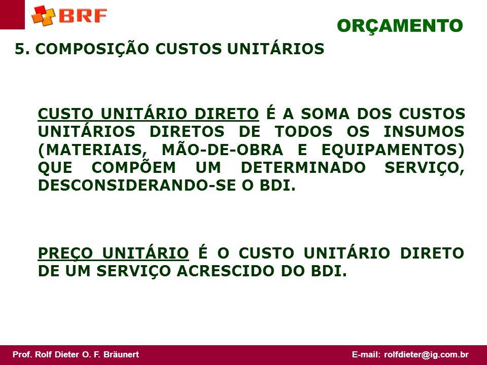 ORÇAMENTO 5. COMPOSIÇÃO CUSTOS UNITÁRIOS