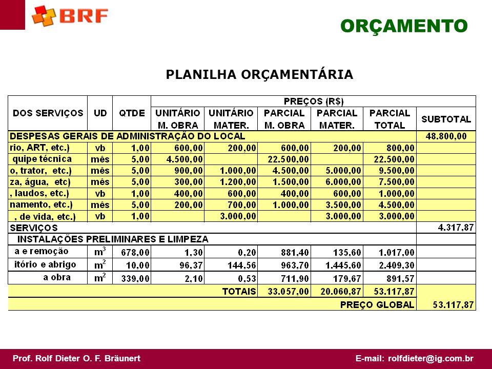 ORÇAMENTO PLANILHA ORÇAMENTÁRIA
