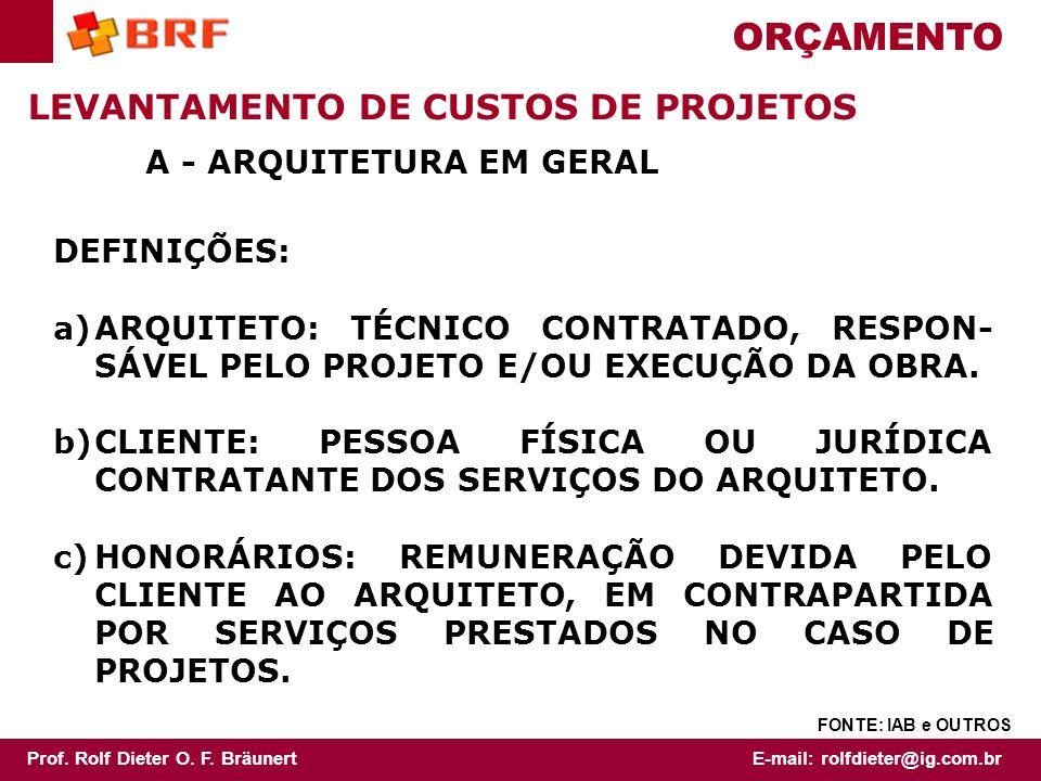 LEVANTAMENTO DE CUSTOS DE PROJETOS