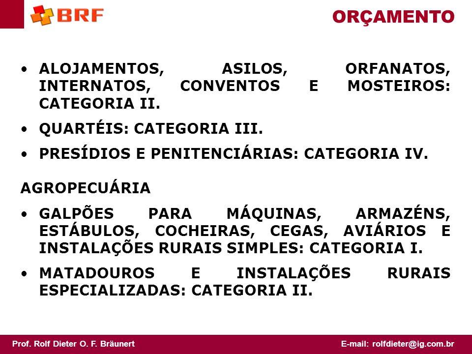 ORÇAMENTO ALOJAMENTOS, ASILOS, ORFANATOS, INTERNATOS, CONVENTOS E MOSTEIROS: CATEGORIA II. QUARTÉIS: CATEGORIA III.