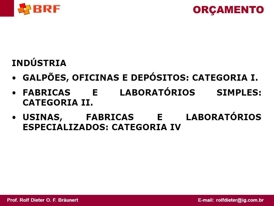ORÇAMENTO INDÚSTRIA GALPÕES, OFICINAS E DEPÓSITOS: CATEGORIA I.