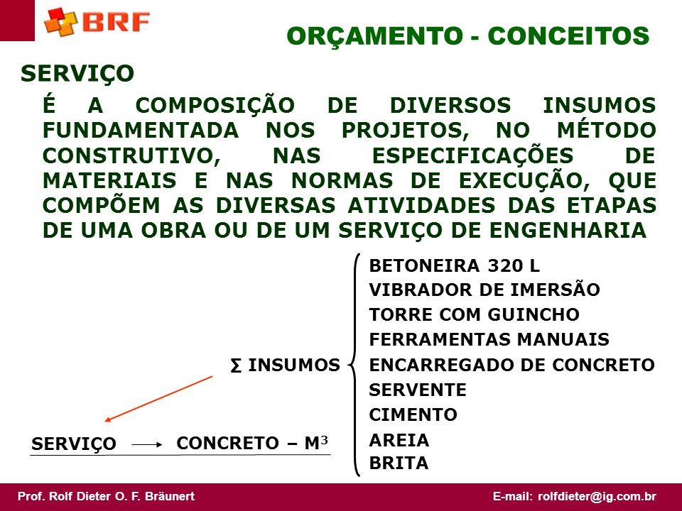 ORÇAMENTO - CONCEITOS SERVIÇO