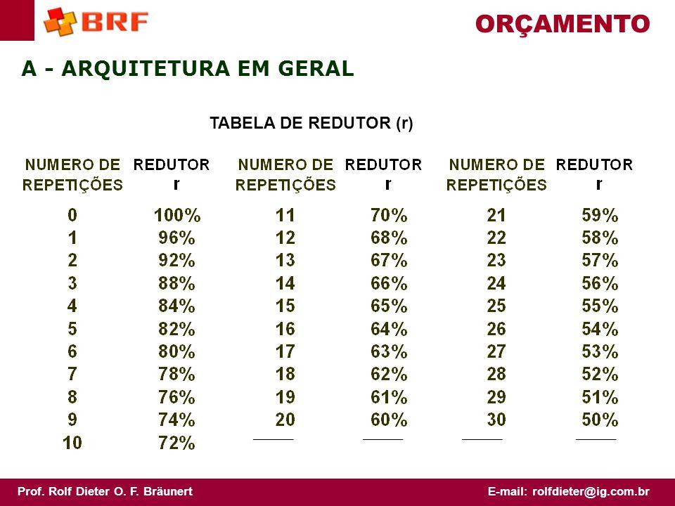 ORÇAMENTO A - ARQUITETURA EM GERAL TABELA DE REDUTOR (r)