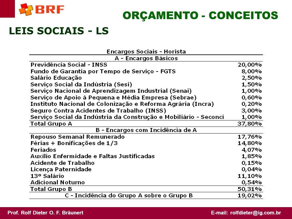 ORÇAMENTO - CONCEITOS LEIS SOCIAIS - LS