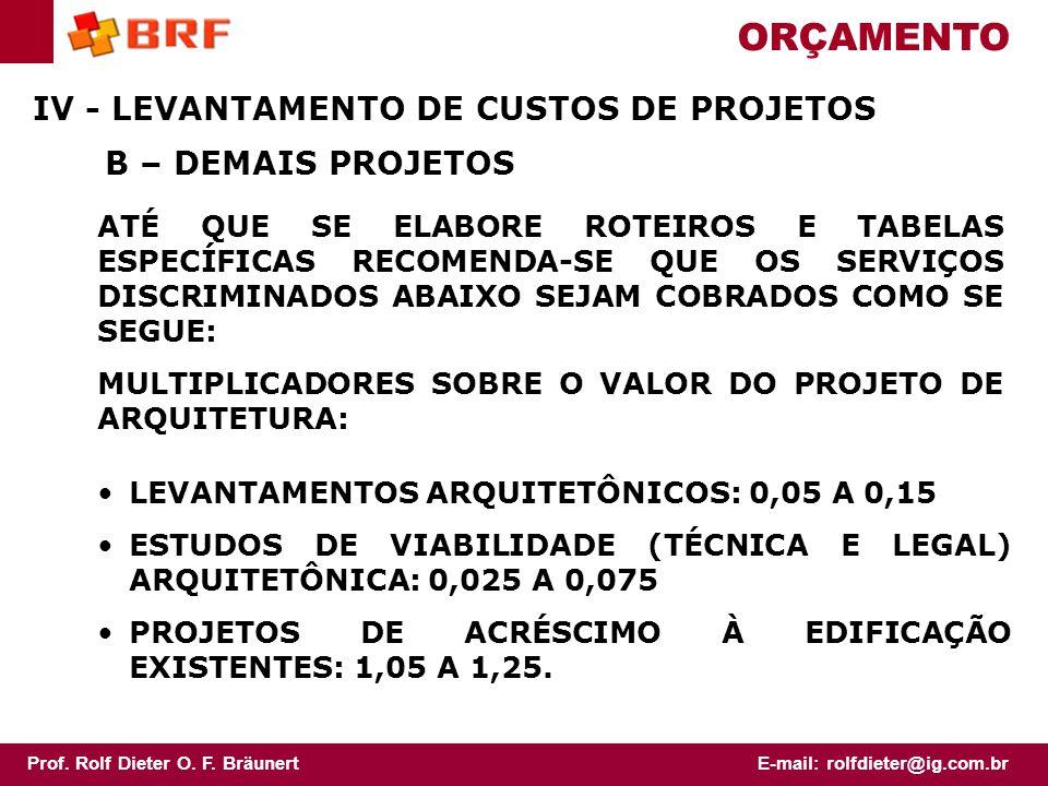 ORÇAMENTO IV - LEVANTAMENTO DE CUSTOS DE PROJETOS B – DEMAIS PROJETOS