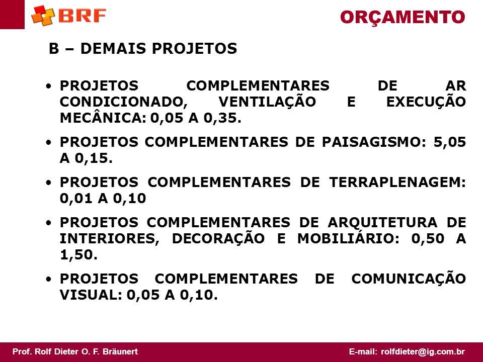ORÇAMENTO B – DEMAIS PROJETOS