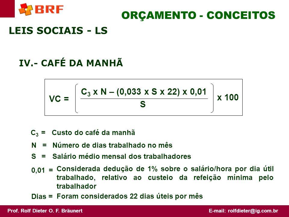 ORÇAMENTO - CONCEITOS LEIS SOCIAIS - LS IV.- CAFÉ DA MANHÃ