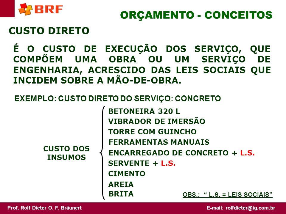 ORÇAMENTO - CONCEITOS CUSTO DIRETO