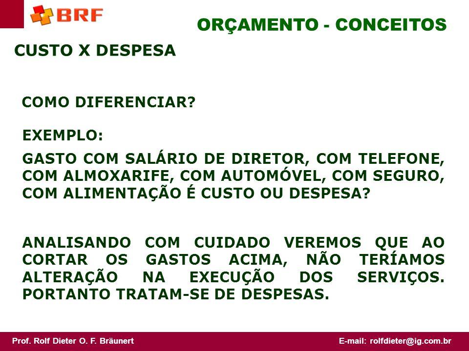 ORÇAMENTO - CONCEITOS CUSTO X DESPESA COMO DIFERENCIAR EXEMPLO: