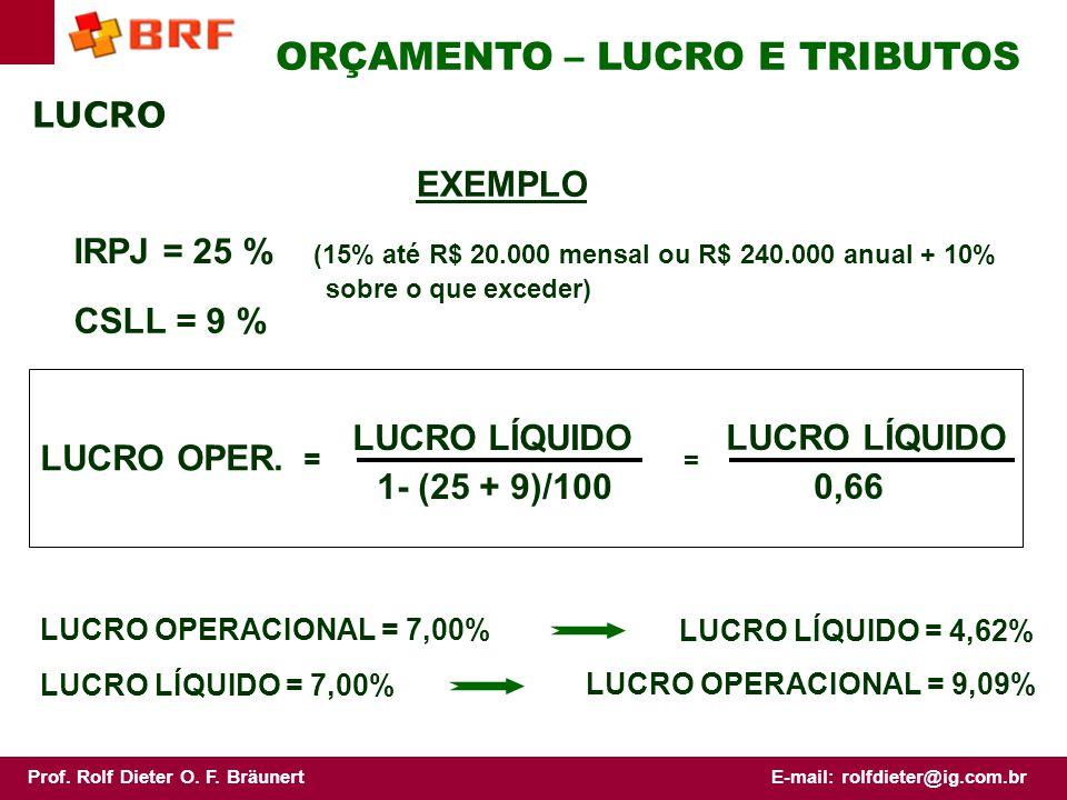 1- (25 + 9)/100 0,66 ORÇAMENTO – LUCRO E TRIBUTOS LUCRO EXEMPLO