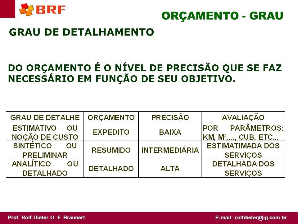 ORÇAMENTO - GRAU GRAU DE DETALHAMENTO