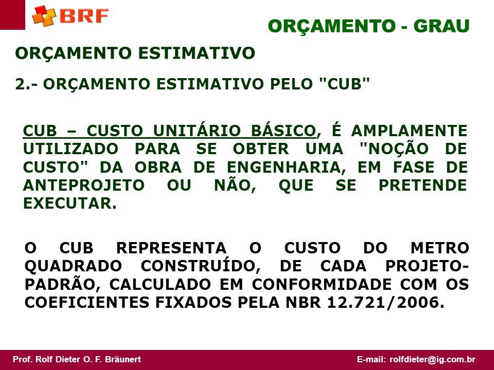 ORÇAMENTO - GRAU ORÇAMENTO ESTIMATIVO