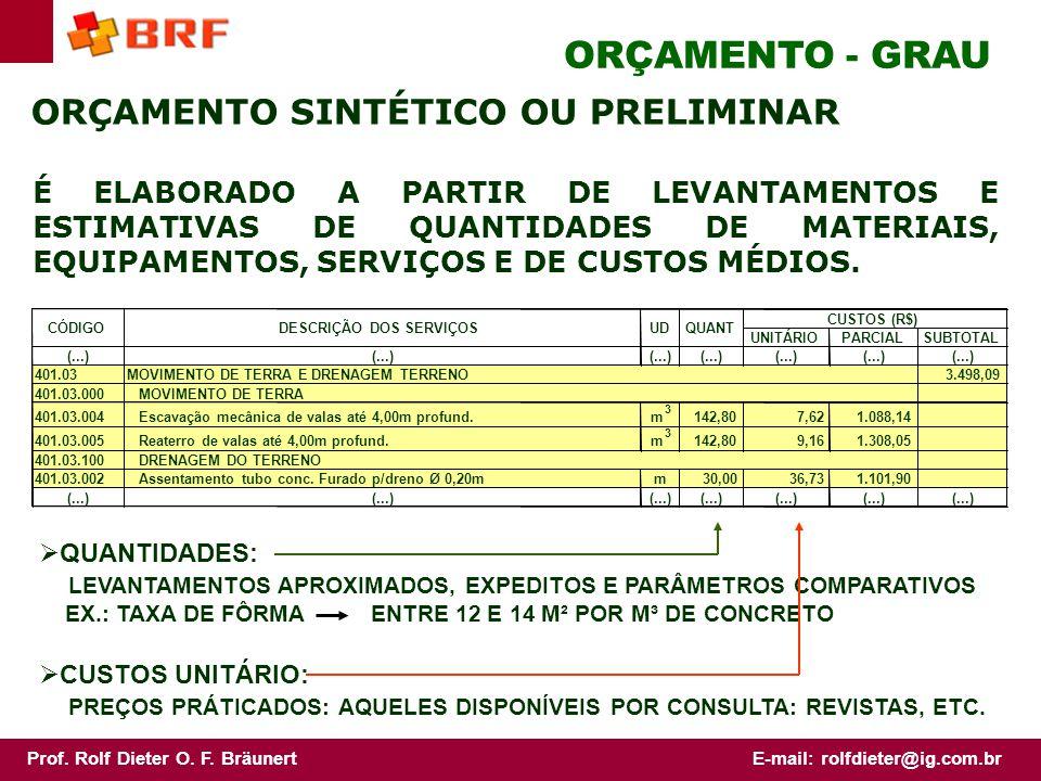 ORÇAMENTO - GRAU ORÇAMENTO SINTÉTICO OU PRELIMINAR