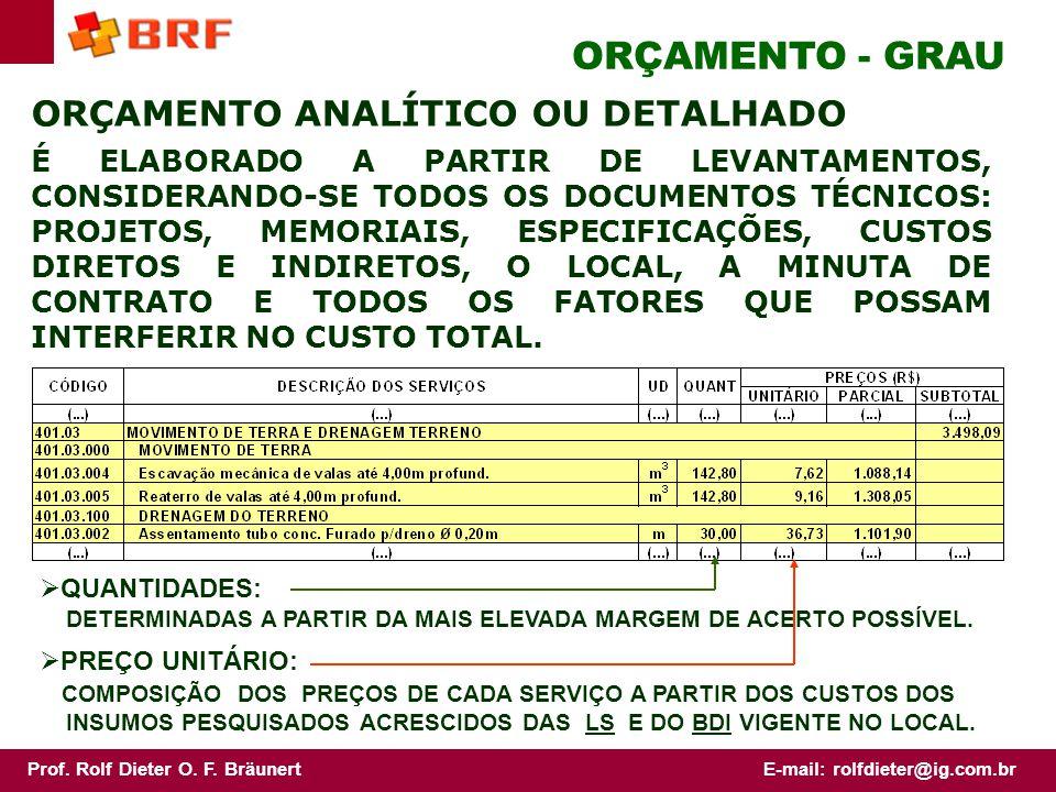 ORÇAMENTO - GRAU ORÇAMENTO ANALÍTICO OU DETALHADO