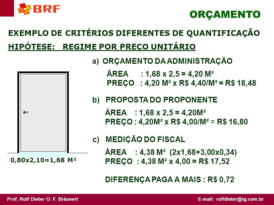 . ORÇAMENTO EXEMPLO DE CRITÉRIOS DIFERENTES DE QUANTIFICAÇÃO