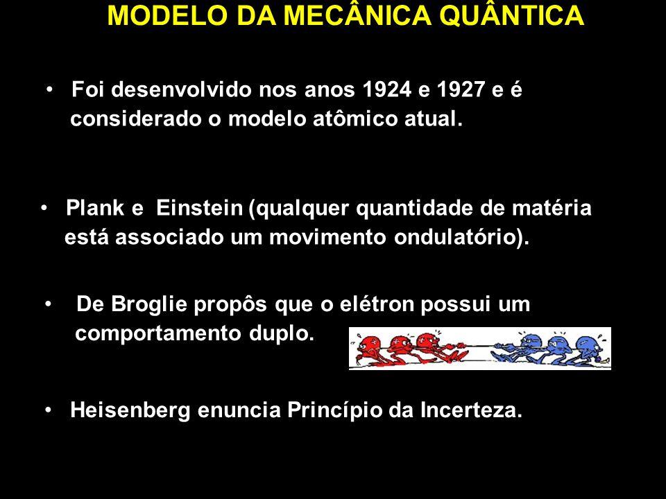 MODELO DA MECÂNICA QUÂNTICA
