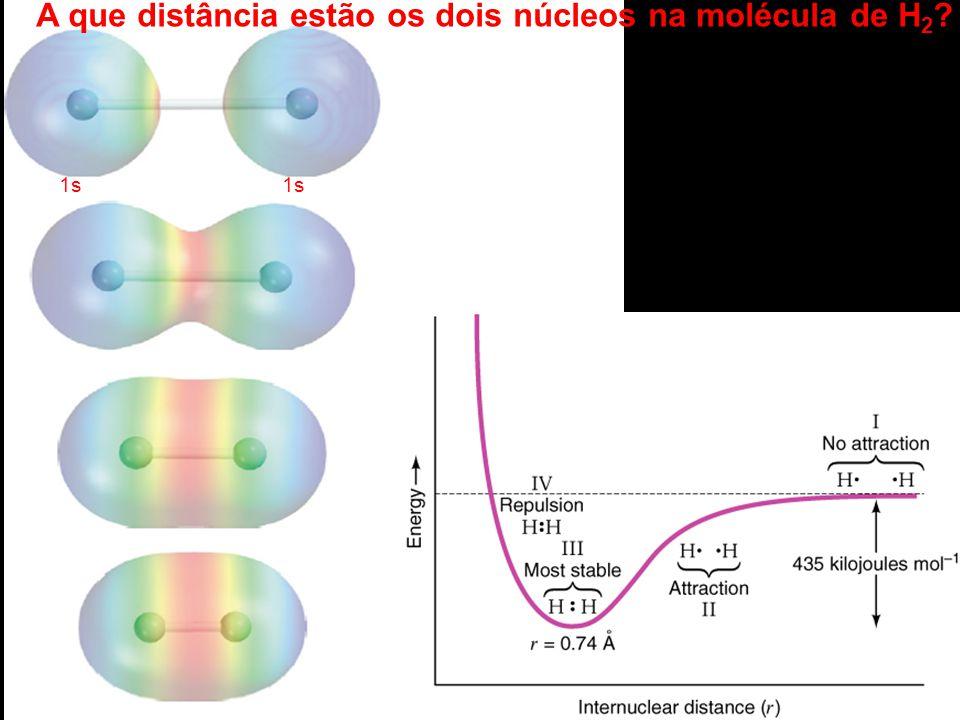 A que distância estão os dois núcleos na molécula de H2