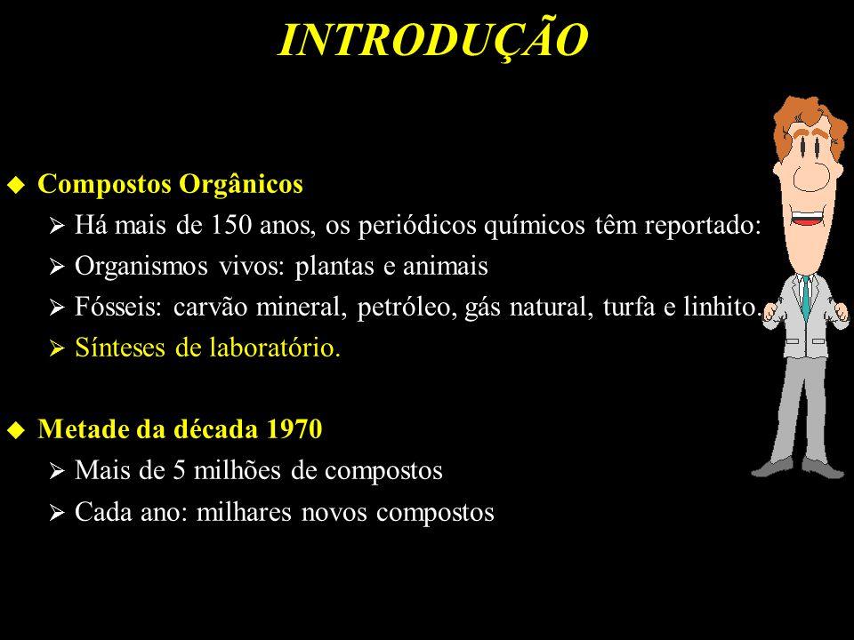 INTRODUÇÃO Compostos Orgânicos