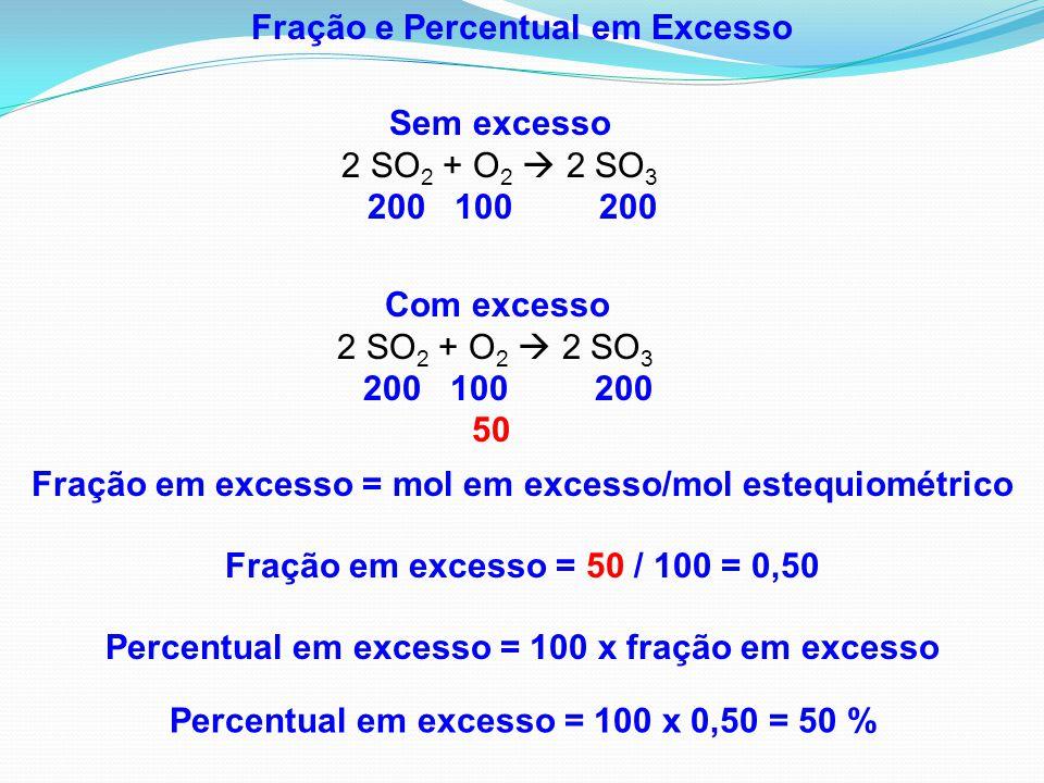 Fração e Percentual em Excesso