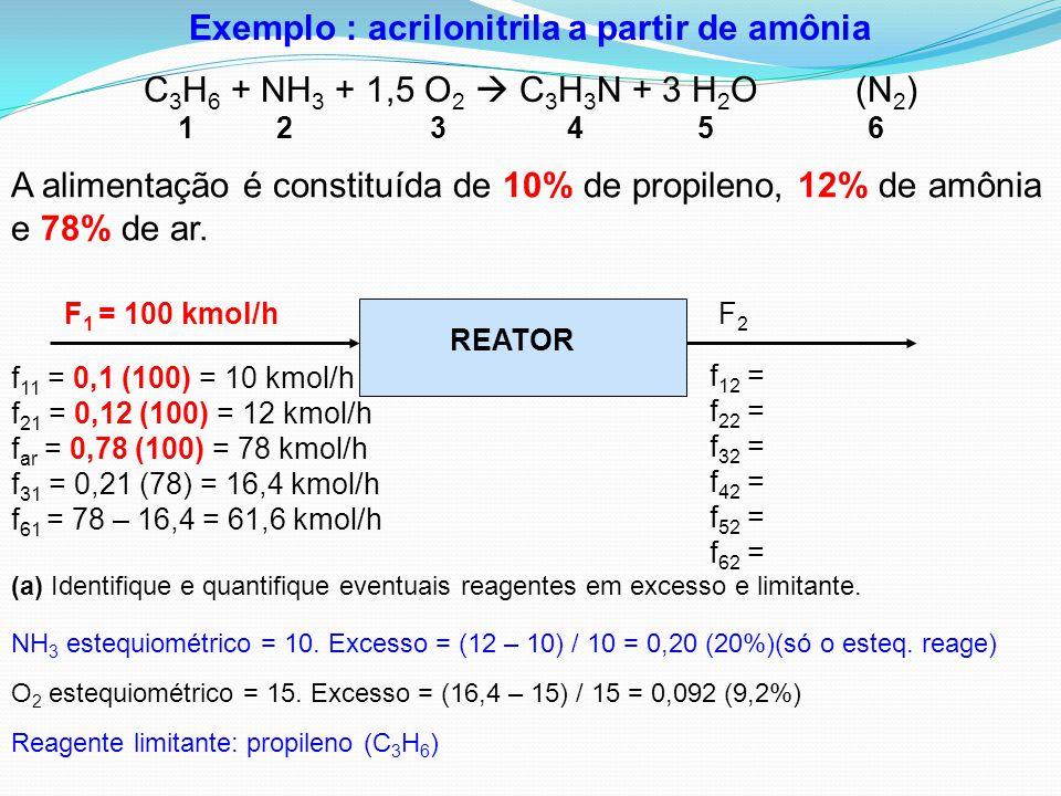 Exemplo : acrilonitrila a partir de amônia