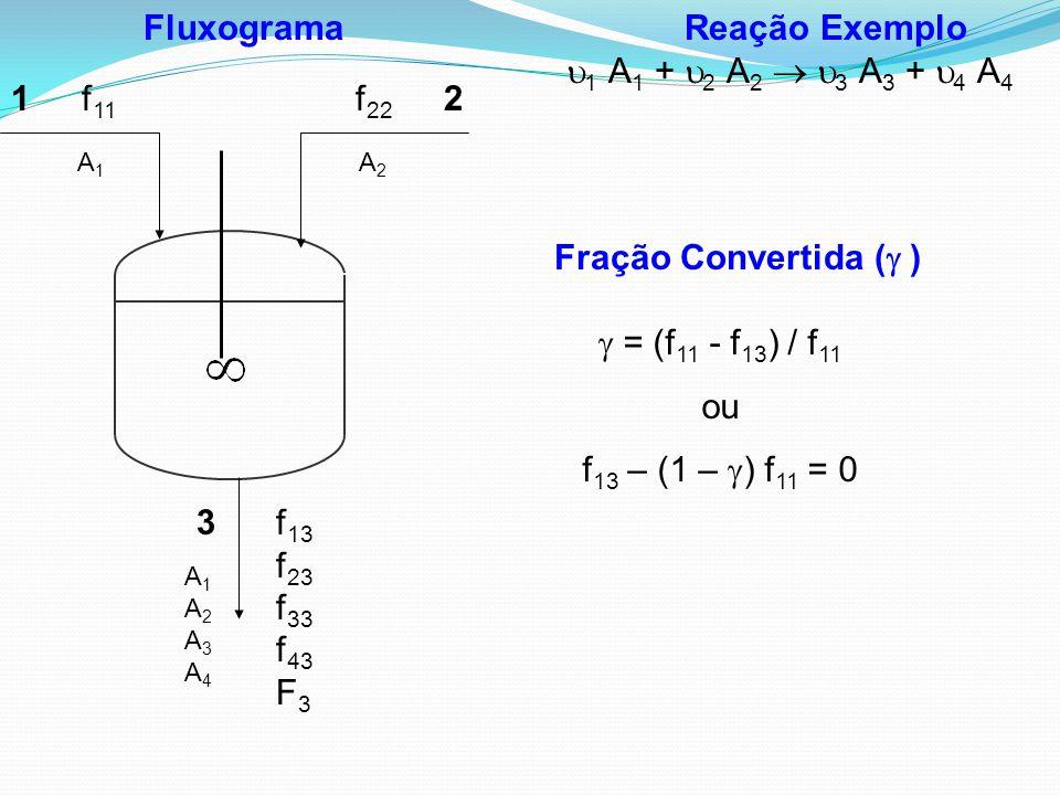 Fluxograma 1 2 3 f11 f22 f13 f23 f33 f43 F3 Reação Exemplo