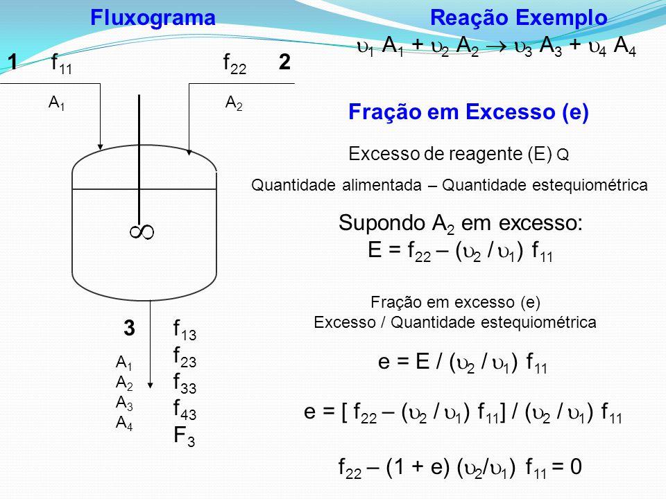 Supondo A2 em excesso: E = f22 – (2 / 1) f11