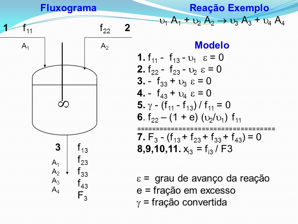 5.  - (f11 - f13) / f11 = 0 6. f22 – (1 + e) (2/1) f11
