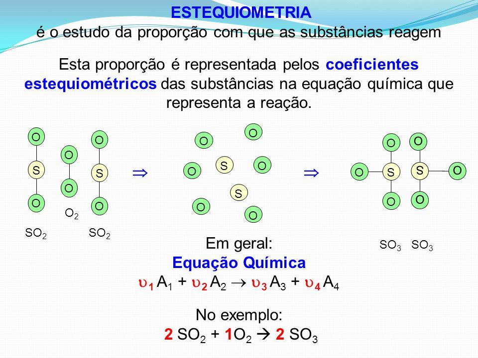 ESTEQUIOMETRIA é o estudo da proporção com que as substâncias reagem