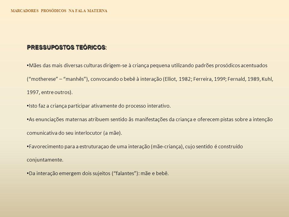 PRESSUPOSTOS TEÓRICOS: