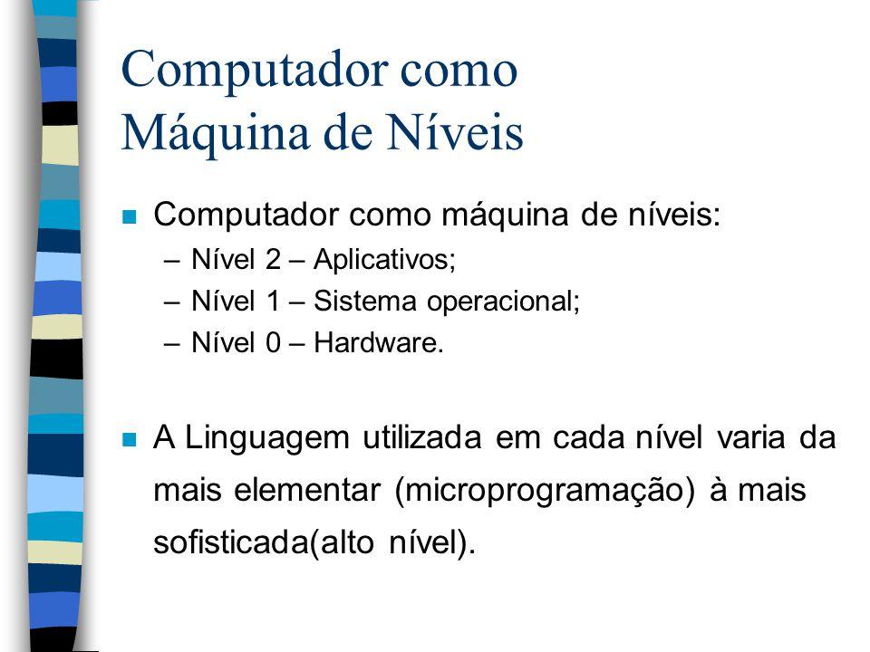 Computador como Máquina de Níveis