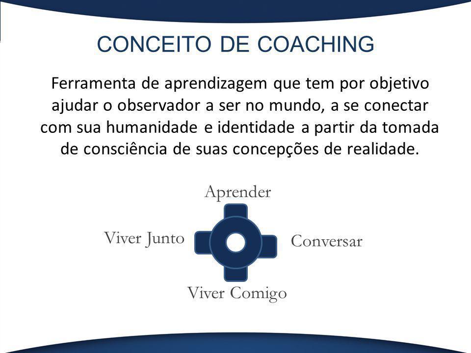 CONCEITO DE COACHING