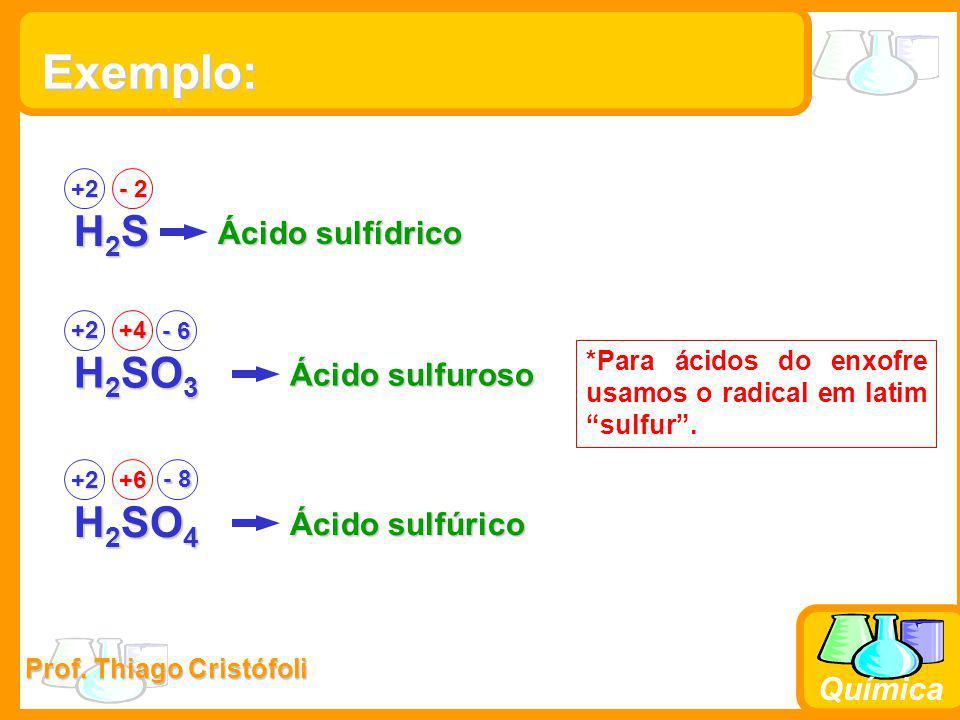 Exemplo: H2S H2SO3 H2SO4 Ácido sulfídrico Ácido sulfuroso