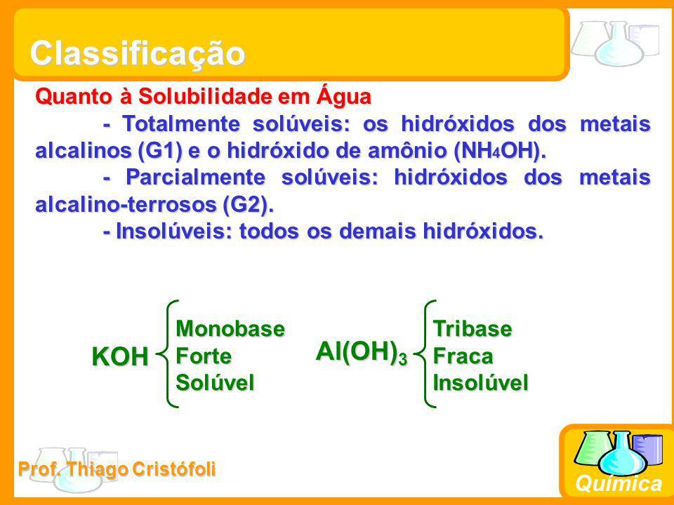 Classificação Al(OH)3 KOH Quanto à Solubilidade em Água