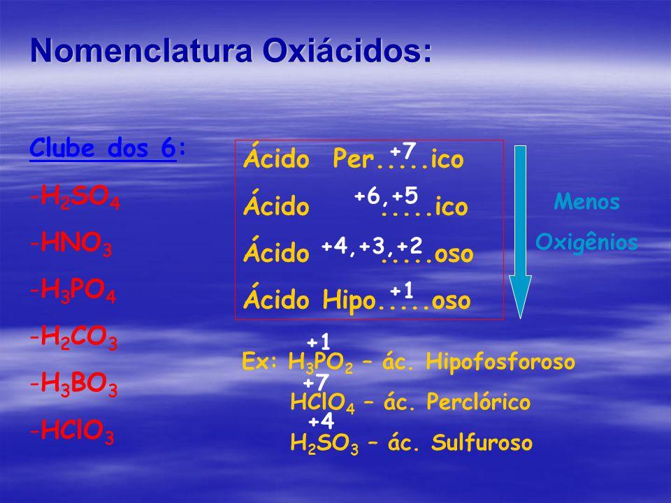 Nomenclatura Oxiácidos: