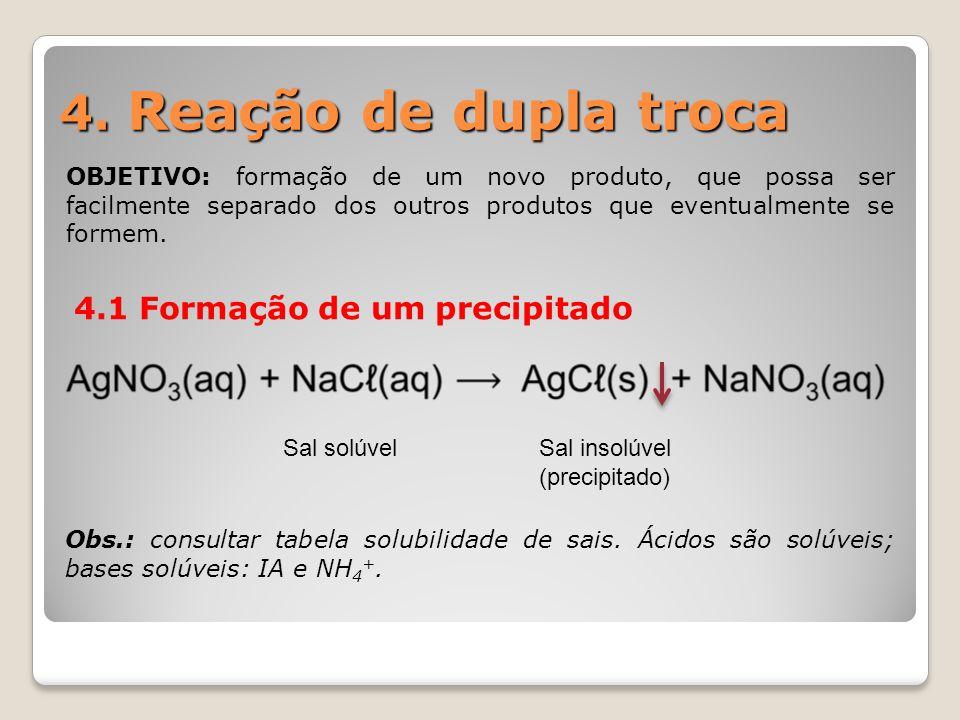4. Reação de dupla troca 4.1 Formação de um precipitado