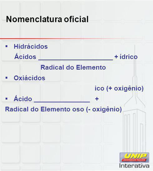Nomenclatura oficial Hidrácidos Ácidos ____________________ + ídrico