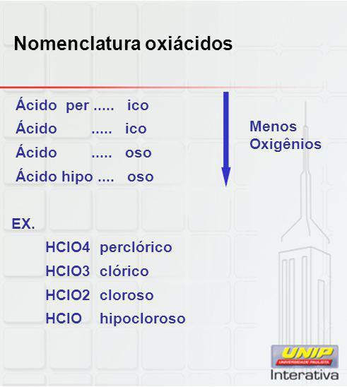 Nomenclatura oxiácidos