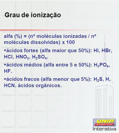 Grau de ionização alfa (%) = (nº moléculas ionizadas / nº moléculas dissolvidas) x 100.