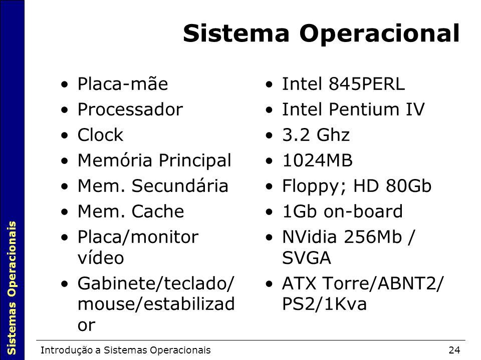 Sistema Operacional Placa-mãe Processador Clock Memória Principal