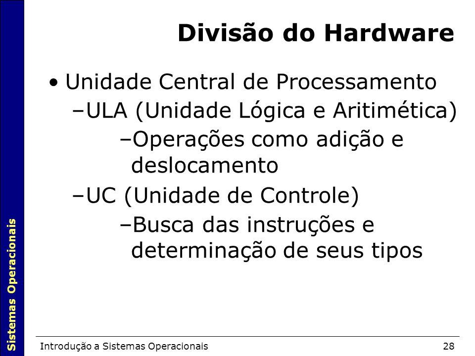 Divisão do Hardware Unidade Central de Processamento