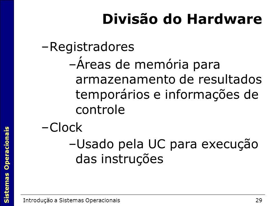 Divisão do Hardware Registradores