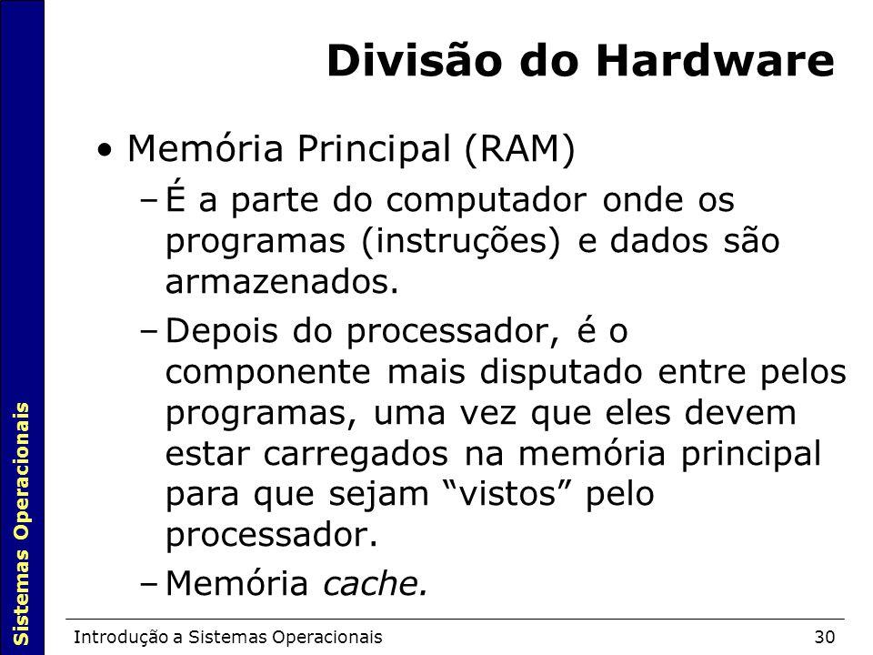Divisão do Hardware Memória Principal (RAM)