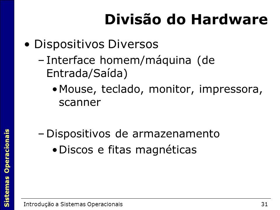 Divisão do Hardware Dispositivos Diversos