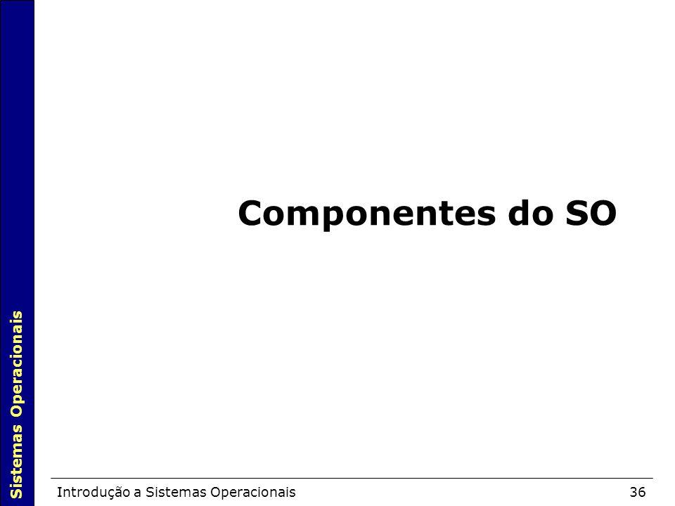 Componentes do SO