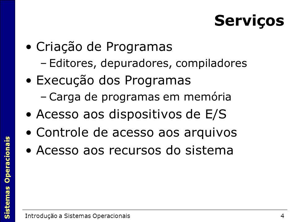 Serviços Criação de Programas Execução dos Programas