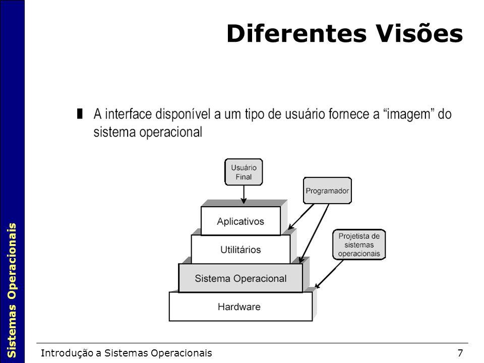 Diferentes Visões