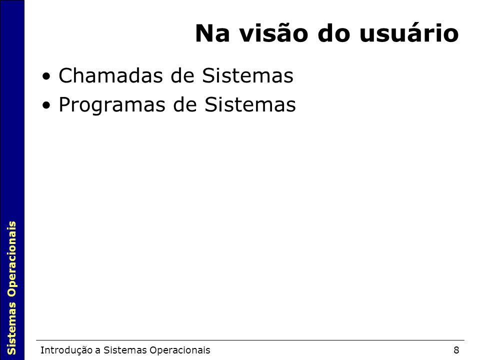 Na visão do usuário Chamadas de Sistemas Programas de Sistemas