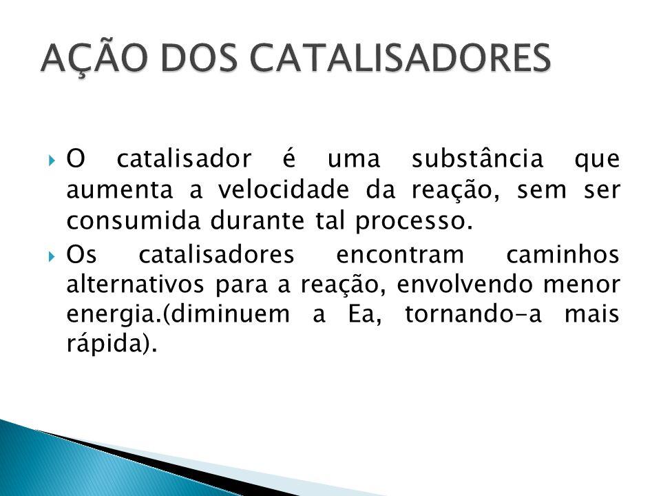 AÇÃO DOS CATALISADORES