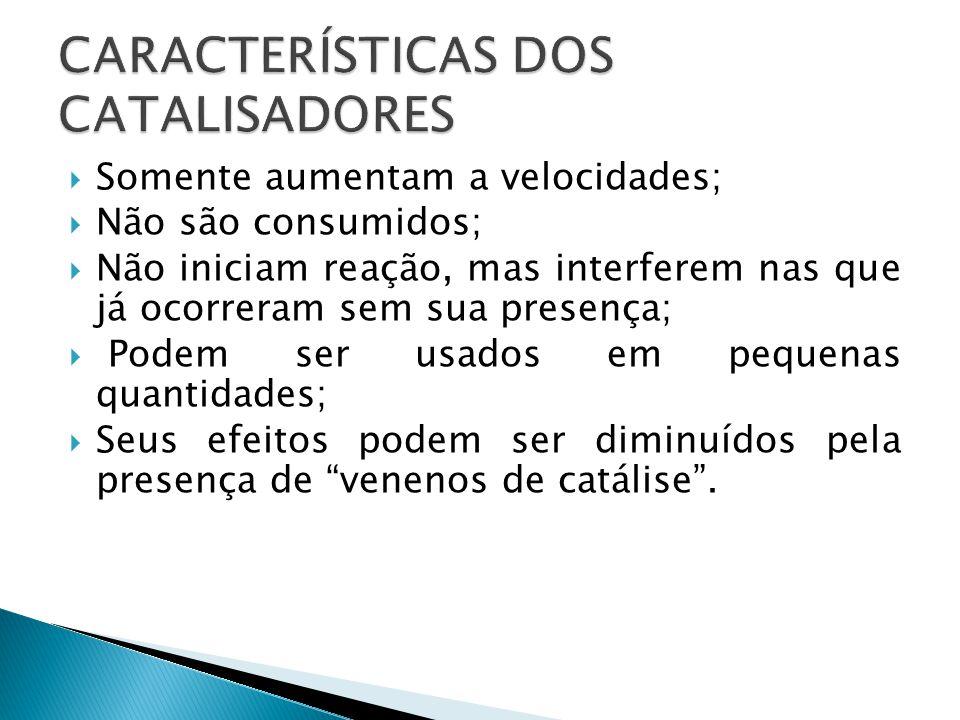 CARACTERÍSTICAS DOS CATALISADORES